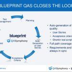 Blueprint QAS