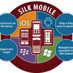 Silk Mobile